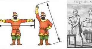 Древние единицы измерения