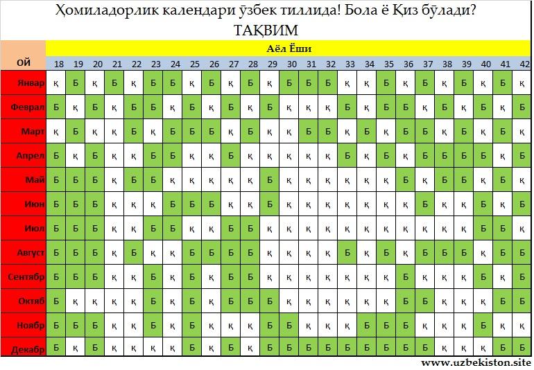 Хомиладорлик календари таквими
