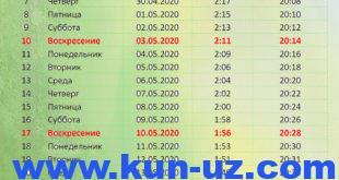 Расписание месяца Рамадан 2020 для города МОСКВЫ (Столицы России). 1441 год хижр-лунный