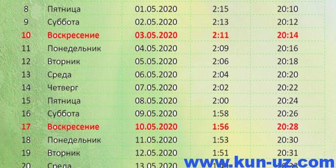 Расписание Рамадан 2020 в г. Москва, СПБ, Алматы, Узбекистан..