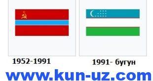 Ўзбекистон байроғи ҳакида маълумот