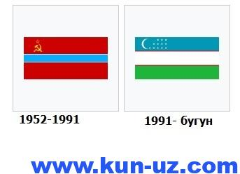 uzbekiston-bayroq